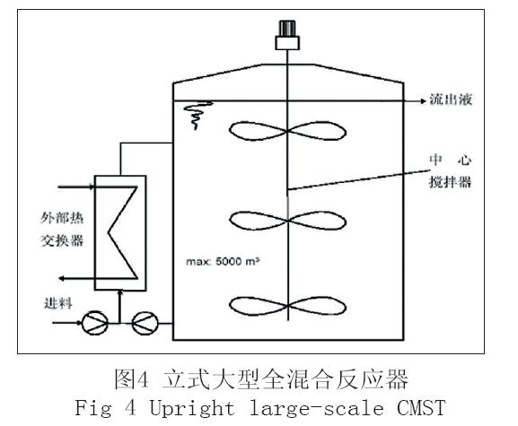 甲烷的空间结构图